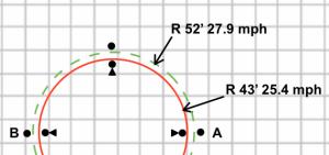 radiustime