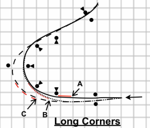 longcorner