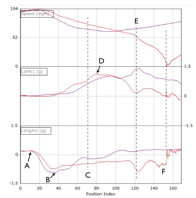 TGPR Off Graph